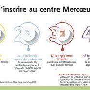 S'inscrire & Grille tarifaire 2019 - 2020